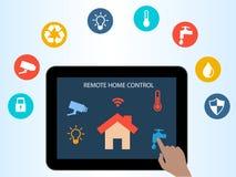 Contrôle à la maison à distance de technologie à la maison futée en ligne Images libres de droits