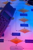 Contrôle de processus industriel Image stock