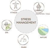 Contrôle du stress illustration stock