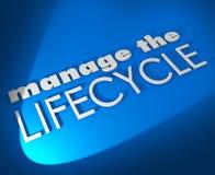 Contrôlez les mots du cycle de vie 3d élaborent la procédure de processus de ventes Photo stock