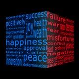 Contrarios positivos y negativos Imagen de archivo