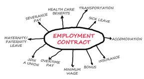 Contrato de emprego ilustração royalty free