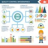 Control de calidad infographic Fotos de archivo libres de regalías