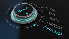 Control dial for Market related factors Royalty Free Stock Images
