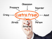Control freak. Concept sketched on screen Royalty Free Stock Images