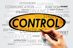 CONTROL. Word cloud, business concept Royalty Free Stock Photos