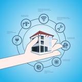 Controle centralizado do sistema esperto da tecnologia da posse da mão da casa da iluminação, do aquecimento, da ventilação e do  Foto de Stock Royalty Free