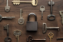 Controle-slot en verschillend sleutelsconcept Royalty-vrije Stock Afbeelding