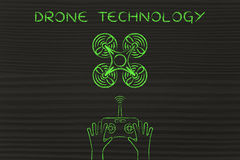 Controller piloting a quadcopter style of drone, with text Drone Royalty Free Stock Image