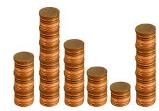 Controllo di costo Fotografia Stock