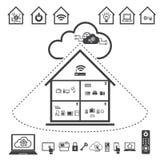 Controllo di dispositivi con la nuvola che computa, tecnologia di computazione della nuvola Fotografie Stock Libere da Diritti