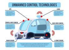 Controllo senza equipaggio Infographics del veicolo Fotografia Stock Libera da Diritti