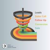 A conversão ou as vendas convergem 3d, gráficos de vetor Imagens de Stock Royalty Free