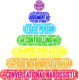 Conversational Narcissist Word Cloud. On a white background Royalty Free Stock Images
