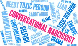 Conversational Narcissist Word Cloud. On a white background Royalty Free Stock Photo
