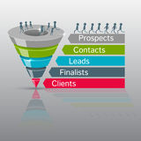 Conversion or sales funnel 3d,  graphics Stock Photo