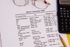 Conversion Table. Many uses in engineering and construction industry stock photography