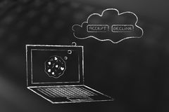 Cookie policy laptop with accept or decline in a thought bubble Stock Images