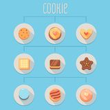 Cookies Infographics Imagem de Stock Royalty Free
