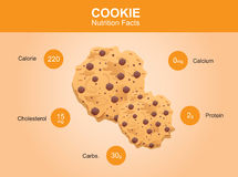 Cookies nutrition facts, Cookies info graphic, Cookies vector Royalty Free Stock Photography