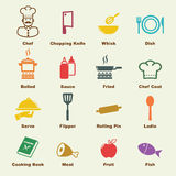 Cooking elements Stock Photo