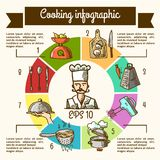 Cooking infographic sketch Stock Images