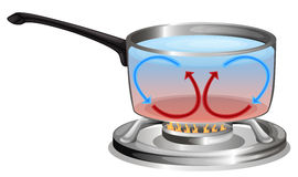 A cooking pot Stock Photo
