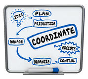Coordinate Work Job Task Project Workflow Diagram Managing Execu Royalty Free Stock Photo