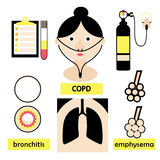 Copd lung disease concept Stock Photography