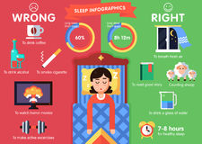 Copie de sommeil-Infographic Image stock