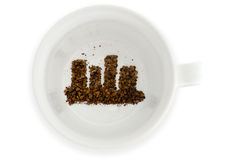 Copo de café - fortuna que diz organismos de investimento imobiliário Imagem de Stock Royalty Free