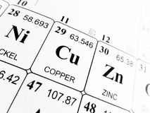 Copper on the periodic table of the elements royalty free stock photos