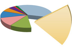Copy space solution missing piece of pie chart Royalty Free Stock Image