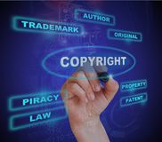 Copyright concept. Writing word  copyright  with marker on gradient background made in 2d software Royalty Free Stock Images
