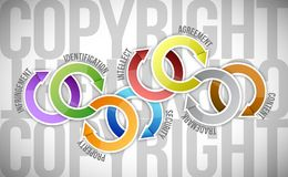Copyright cycle model illustration design Stock Photography