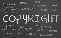 Copyright word cloud Stock Photos