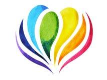 cor 7 do símbolo do sinal do chakra, flor de lótus colorida, mão tirada, projeto da pintura da aquarela da ilustração Fotos de Stock