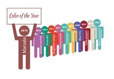 Cor dos ícones da silhueta do ano que mostram cores de 2005-2015 ilustração stock