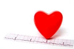 Coração de EKG Fotografia de Stock Royalty Free