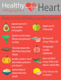 Coração saudável ilustração stock