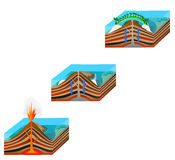 Coral atoll formation. Volcanic island, fringing reef, barrier reef. Vector Stock Photos