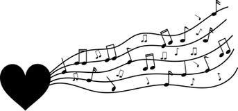 Corazón negro en blanco con las notas musicales Fotografía de archivo libre de regalías