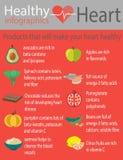 Corazón sano stock de ilustración