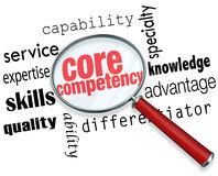 Free Core Competency Magnifying Glass Words Find Competitve Advantage Stock Photography - 45930422