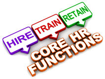 Core hr functions Royalty Free Stock Photo