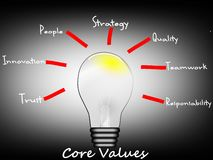 Core value with light, business symbol Royalty Free Stock Photography