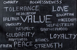 Core values on blackboard. Core values cloud of words on black chalkboard royalty free stock photography