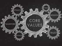 Core values and business conception words in gears infographic o Stock Photography