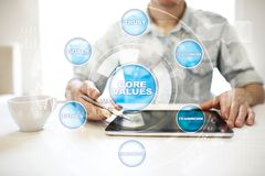 Core values business and technology concept on the virtual screen. Core values business and technology concept on the virtual screen Royalty Free Stock Photos