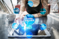 Core values business and technology concept on the virtual screen. Royalty Free Stock Images